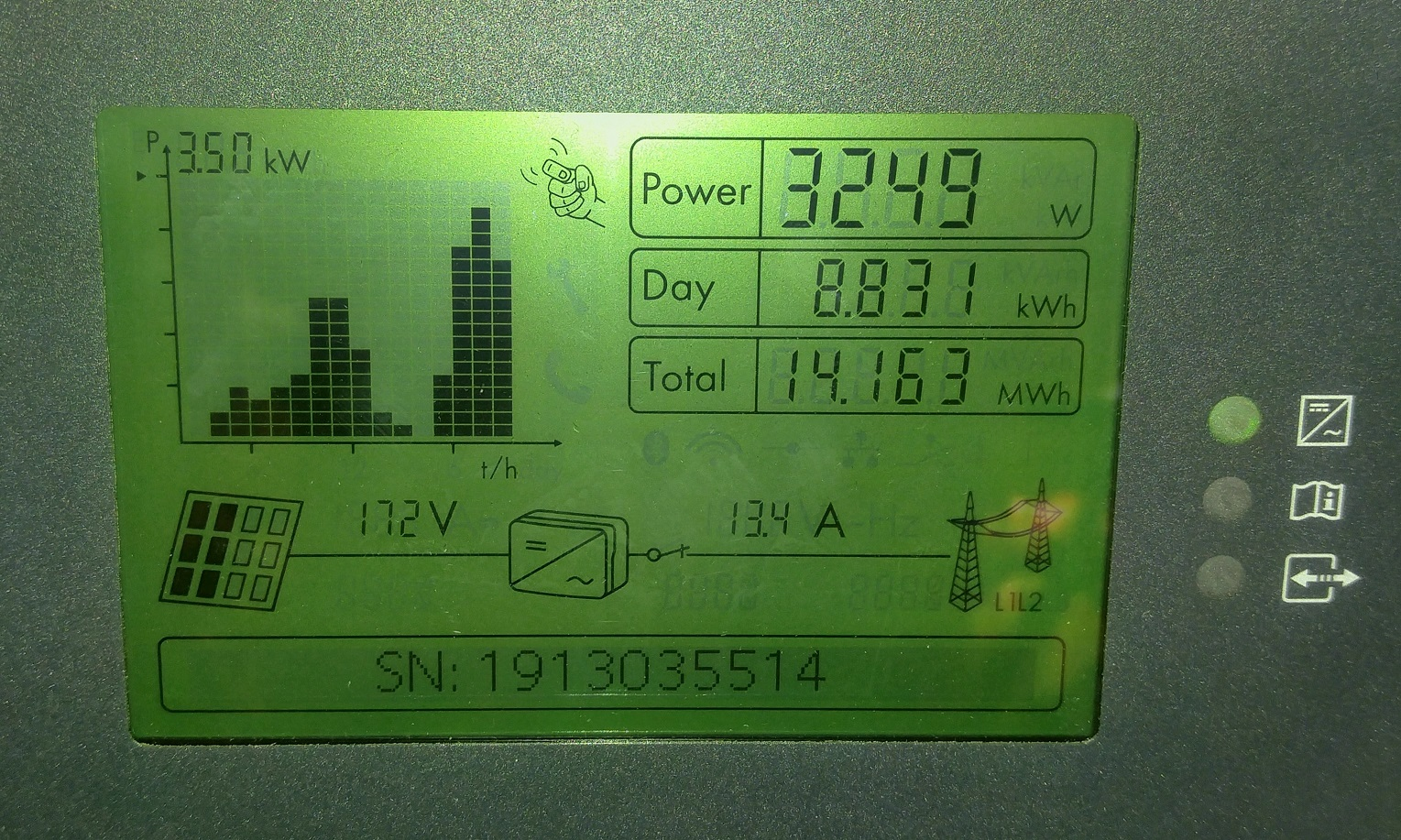 Solar Power Cost - Central Inverter Display